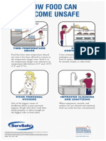 How Food Can Become Unsafe-Poster