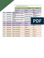 gcatestingtrainingplan2015
