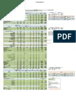 Concretos Por Ejecutar c1 y c2 15-09-2014