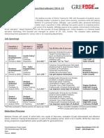Job Description - Placements 2014-2015