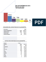 Microsoft Word - Eleccionesautonomicas2015