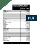 Estimativa Populacional 2014 Ibge