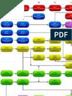 Malla Curricular Ingeniería Económica- UNI