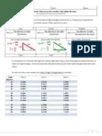2015-04-xx Similar Right Triangles 3.pdf