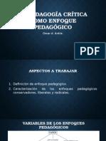 Clase Pedagogia Corrientes Pedagogicas Contemporaneas