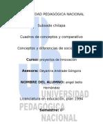 Cuadros Comparativo (Proyectos de Innovación)