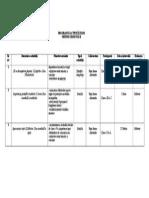 Propuneri Activitati Semestrul II