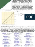 La Distribución del ingreso en Argentina