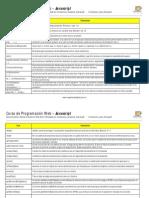 Resumen Javascript.pdf