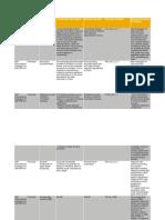 New Functionality SAP ECC 6.0 Financials