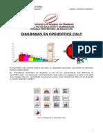 Diagram a Sen Open Office Calc