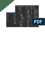 Archivos Del Sistema Linux en Una Sola Imagen