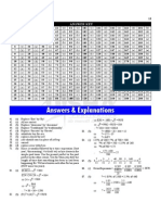 Solution of SBI Clerk 2014 Paper