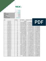 Gráfica de 45° para analizar la Productividad (Producción vs inversión)