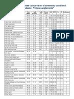 Table 45a.pdf