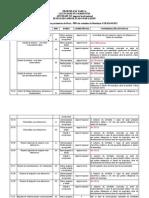 Tabela Resultado Impacto Local Reunião Câmara Técnica Alterada Em 05 Nov 2014 Rosemeire