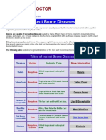 Insect Borne Diseases