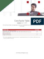CoreFactorTable 4-1-2014