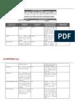 POS_Estrategia de Gestion de Stakeholders_v1_0