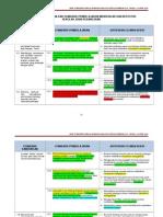 DSK Tahun 5 (Justifikasi KBAT) 25 April 2014 BPK.doc