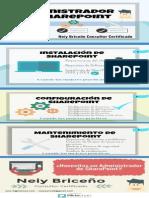 Funciones de un Administrador de SharePoint por
