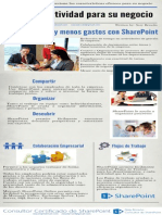 Infografia Mas Productividad Para Su Negocio Sharepoint Por Neiy Briceno