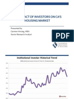 2015 Investor Survey