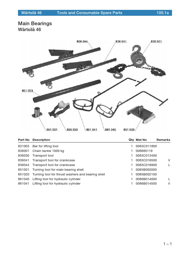 Wartsila Tools Guide - TCSPC | Pump | Rotating Machines