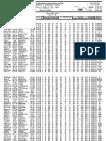 341ª  Prova  de  Ganho  em  Peso  -  Pasto - Relatório Final 4/4/2008
