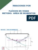 Deformación Por Flexión en Vigas. Método de Área de Momentos