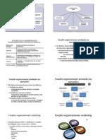 Funcoes da Administracao-imp.pdf
