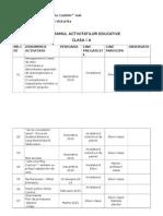 Activitati Educative Elevi 2014 2015