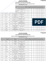 West Bengal NTSE 2015 Result.pdf