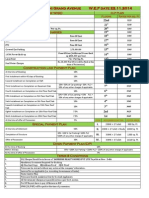 Specifications FICO MM