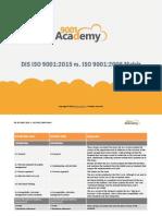 ISO_9001-2008_vs_DIS_ISO_9001-2015_Matrix_EN