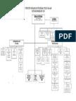 Struktur Org 2014