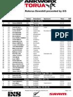 Results_Crankworx Rotorua Downhill