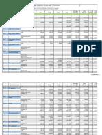FY11-FY16 5_Year_Appropriations_Summary.pdf