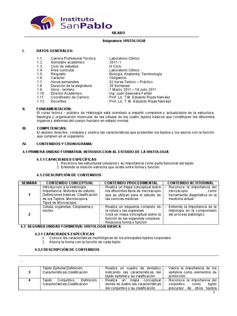 Único La Forma De Estudiar La Anatomía De Manera Efectiva ...