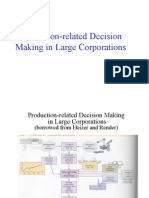 Production Rel Decision Making