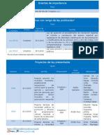Legislativo Al Día (27.3.2015)