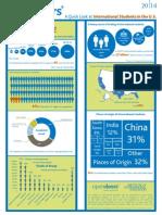 Open Doors 2014 Infographic International Students