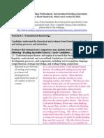 portfolio ira standards chart