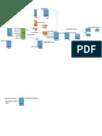 Diagrama de Rutas ingeniería industria
