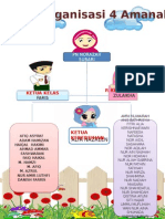 Carta Organisasi Alya & Sofea