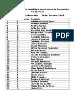 Lista de Docentes Curso CCNN 2015