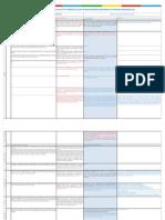 Muevetestgo - Propuestas Modificacion Ley
