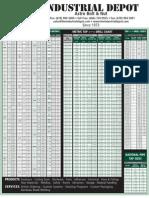 Decimal Chart
