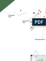 Peta Pelabuhan Khusus