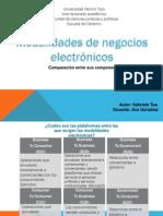 Modalidades Del Comercio electronico